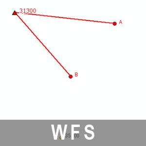 WFS BB AFIS AAA-Modell-basiert