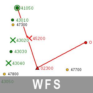 AFIS NAS-konform Brandenburg (WFS)