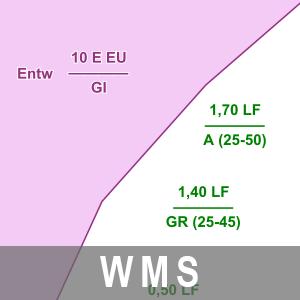 Bodenrichtwerte des Landes Brandenburg (WMS-BRW)